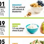 Estos es lo que puedes comer con 1200 calorias
